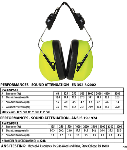 Clip-On Hi-Vis Ear Protector
