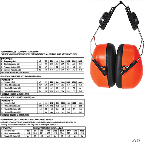 Hi-Vis Clip-On Ear Protector